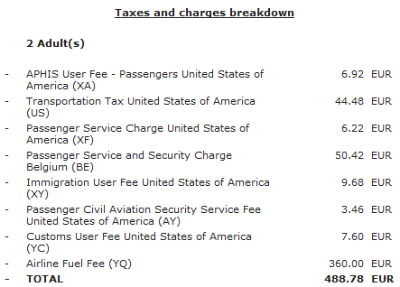 Taxes if you want to travel to the States.