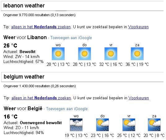 Het weer in Libanon en België